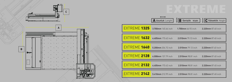 fondo-router-aes-extreme-7